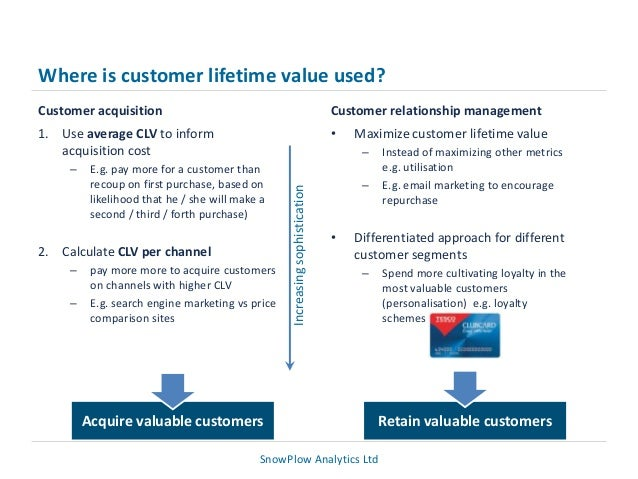 02 customer lifetime value In order to use customer lifetime value (cltv) you need to have carried out a segmentation of your customers beforehand and be able to access the.
