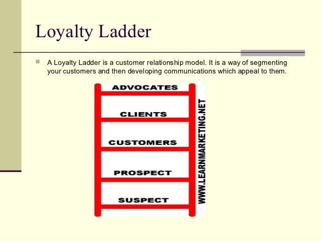 The Ladder Of Customer Loyalty - Turning Prospects Into Evangelists