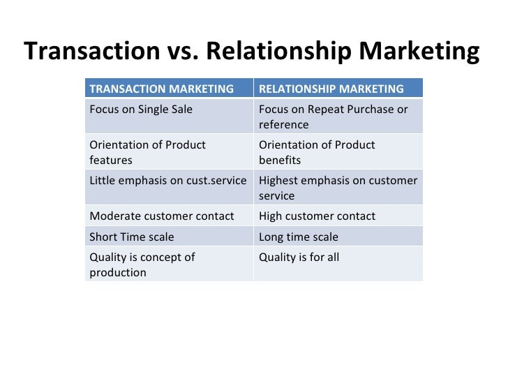 difference between transactional marketing and relationship marketing marketing essay Customer relationship marketing: apple vs customer relationship marketing are two approaches of marketing strategy and the main difference between is.