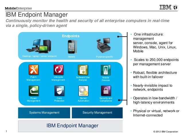 © 2012 IBM Corporation1 IBM Endpoint Manager Continuously monitor the health and security of all enterprise computers in r...