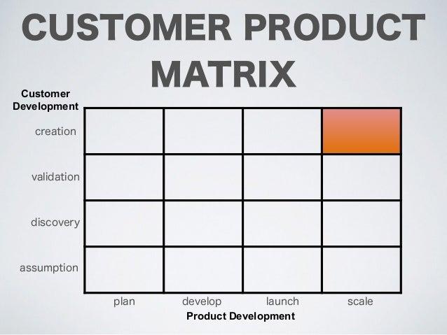 Toy Models Product : Customer product matrix