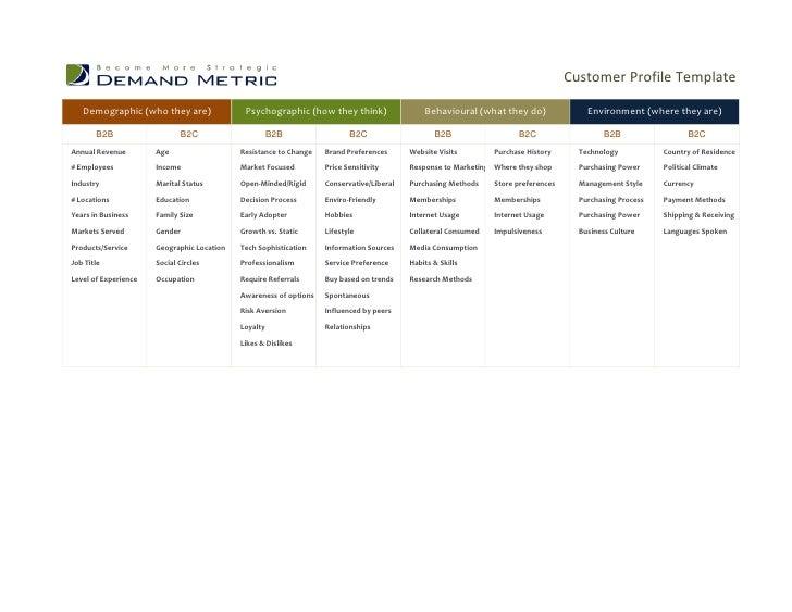 customer profile template. Black Bedroom Furniture Sets. Home Design Ideas
