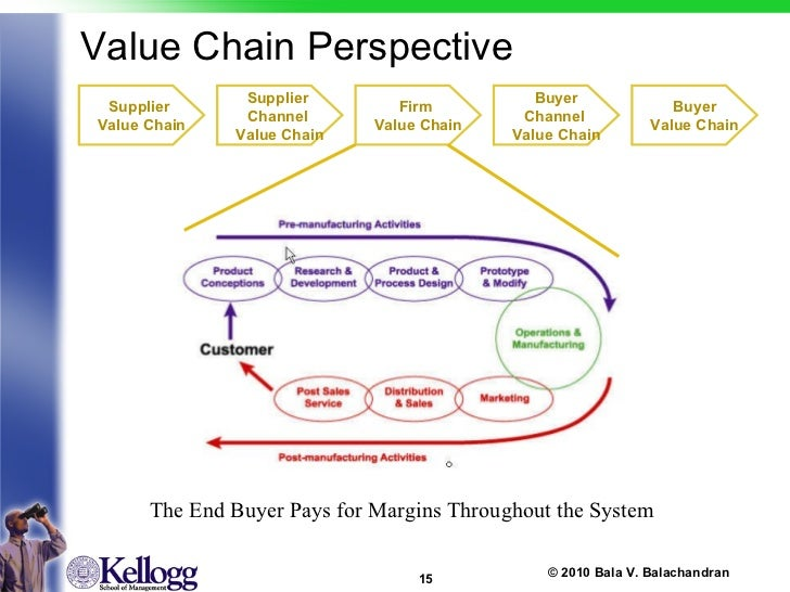 costco supply chain They discuss the supply chain's role in retail powerhouses as costco an effective and efficient supply chain our supply chain team facilitates product.