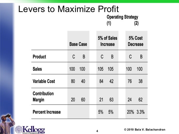 1 customer profitability to create value The customer pyramid and other profitability segmentations o increase customer lifetime value the customer pyramid: creating and serving profitable customers.