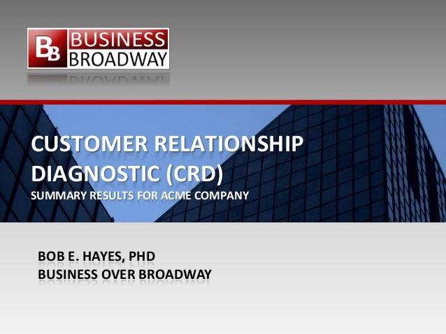 Customer Relationship Diagnostic: Sample Report