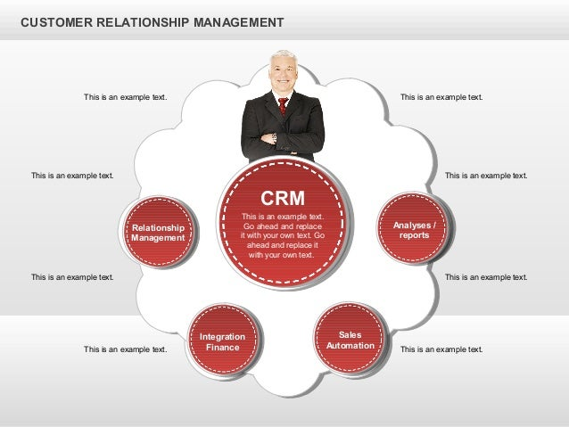 customer relationship management diagram Make your data vivid, join and download amazing pre-made customer relationship management diagrams template for powerpoint and keynote presentations.