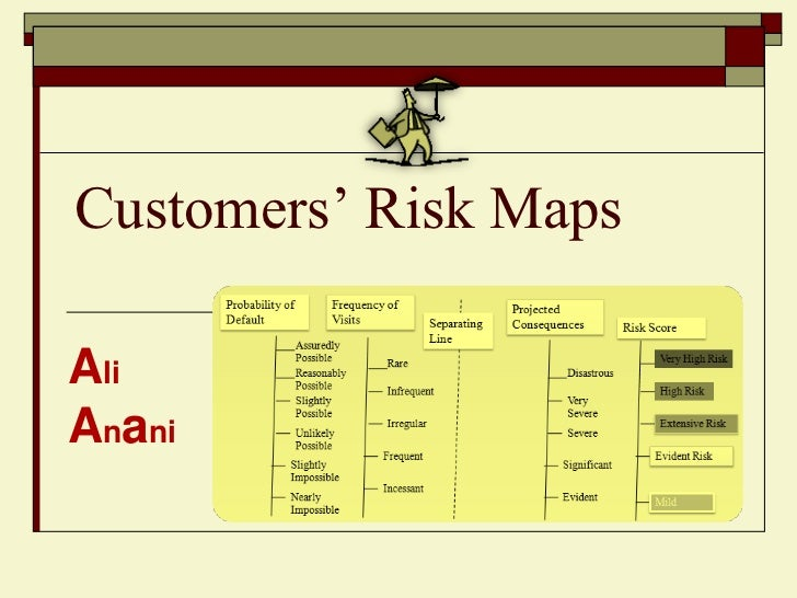 Customers' Risk Maps<br />Ali Anani<br />