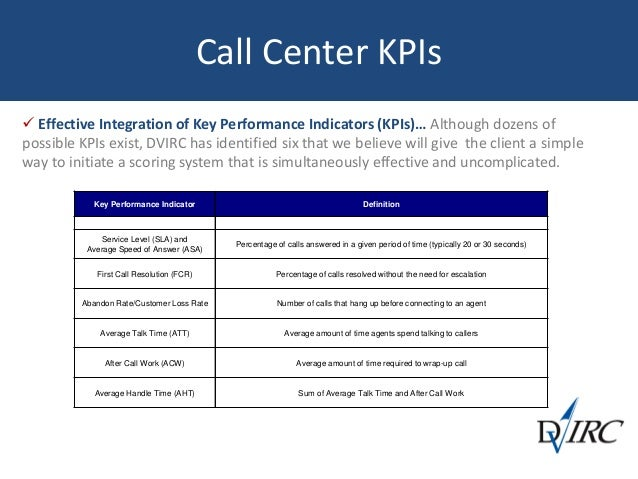 Customer support kpi service monitoring best free for Home decorators customer service