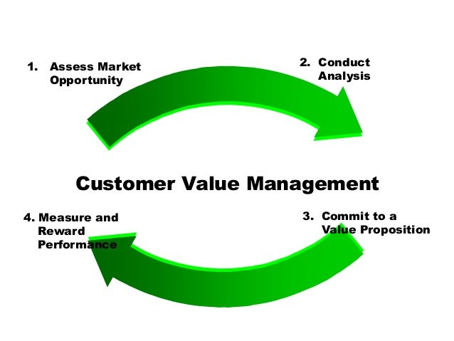 an analysis of the managing customer value Managing touch point value: 10 steps to improve customer engagement by  this means that your data and analysis is ultimately limited by the questions that you .