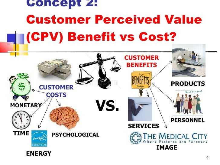 Customer perceived value kotler