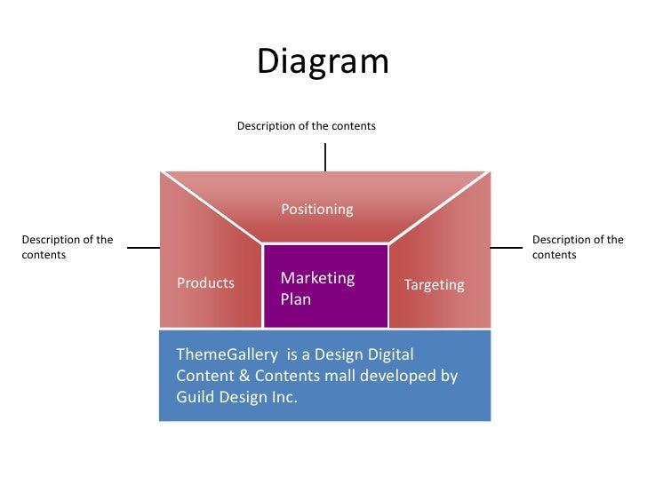 45 new editable ppt diagrams for E commerce architecture diagram