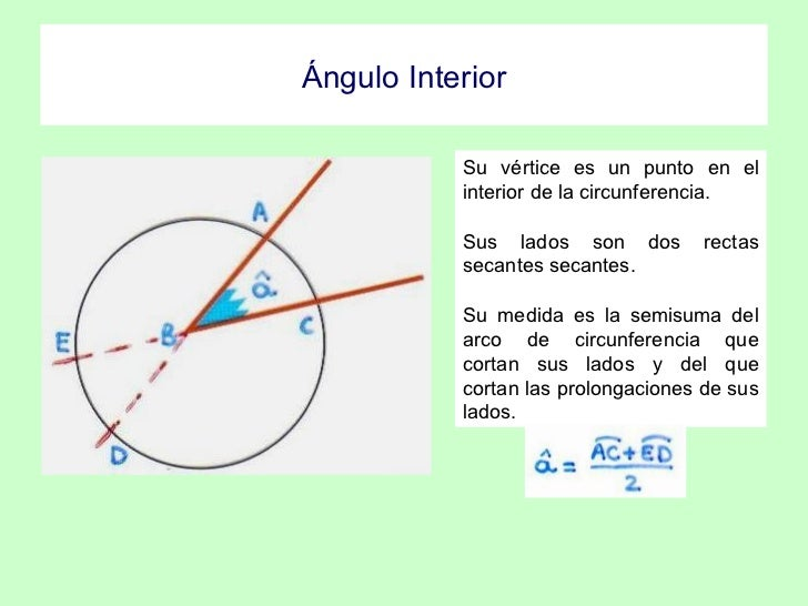 Angulos De La Circunferencia