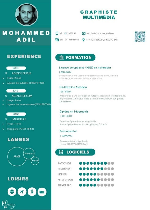 1000 Images About Cv On Pinterest