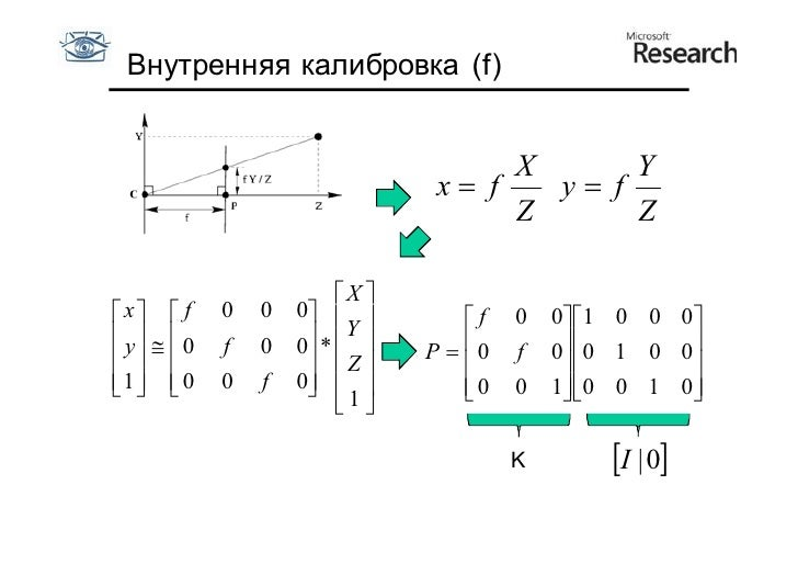 Внутренняя калибровка (f) X Y