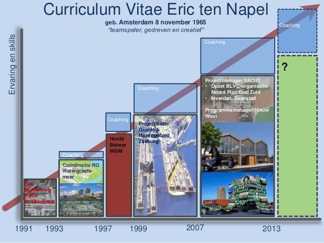 Curriculum Vitae Eric ten Napel                                                   geb. Amsterdam 8 november 1965          ...
