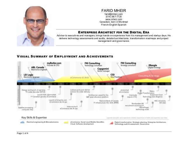 farid mheir visual resume