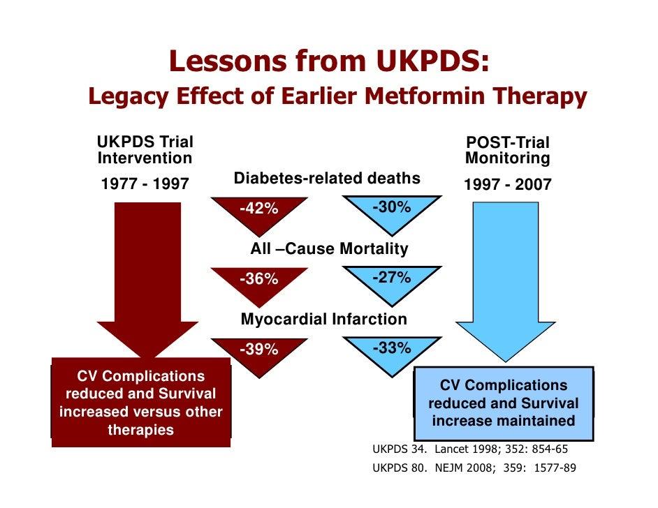 metformin for pregnancy success stories