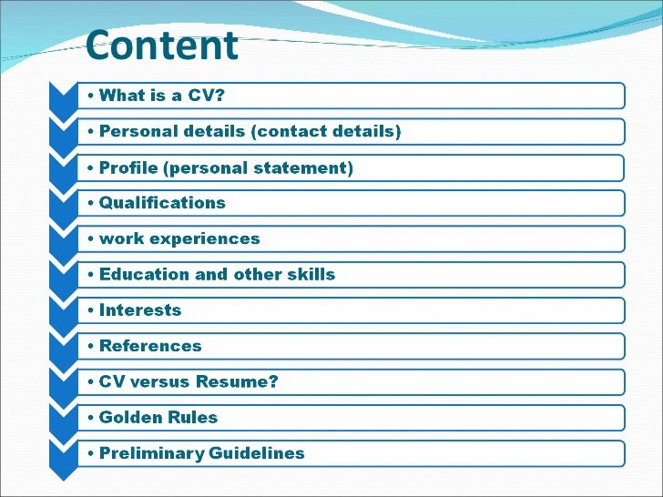 how to write a good cv for university application