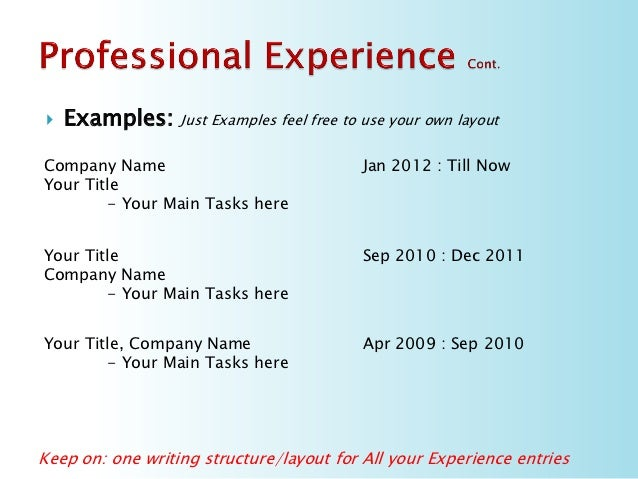 Writing an admission essay words