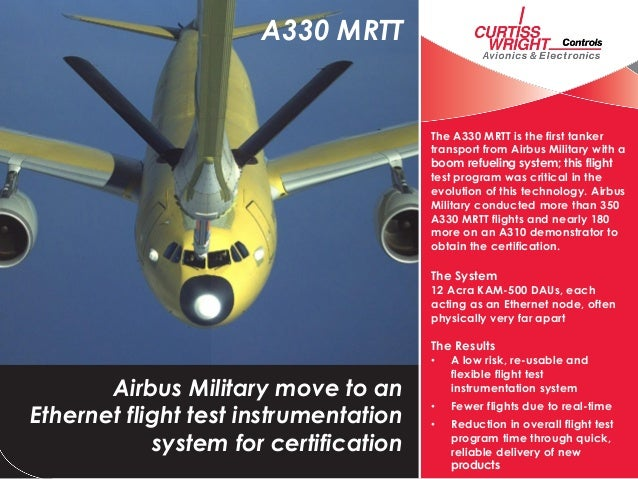 CWC-AE Airbus Military A330 MRTT user story