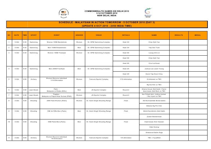 Cwg 2010   schedule 5 oct (day 3) update 4 oct 2350 india      time