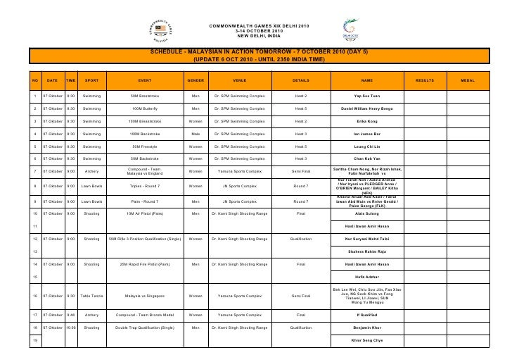 Cwg 2010   schedule 7 oct (day 5) update 6 oct 2350 india      time