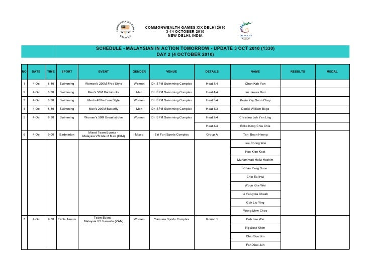 Cwg 2010   schedule day 2 (4 okt) update 3 oct 1500