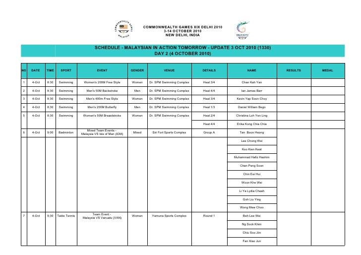 Cwg 2010   schedule day 2 (4 okt) update 3 oct 1500