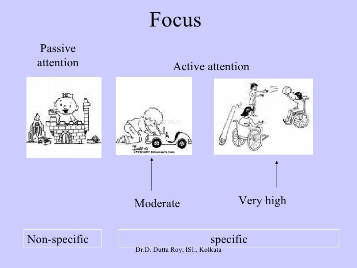 sensation perception and attention paper Psy 300 week 3 learning team assignment sensation, perception, and attention paper click here to buy the tutorial  .