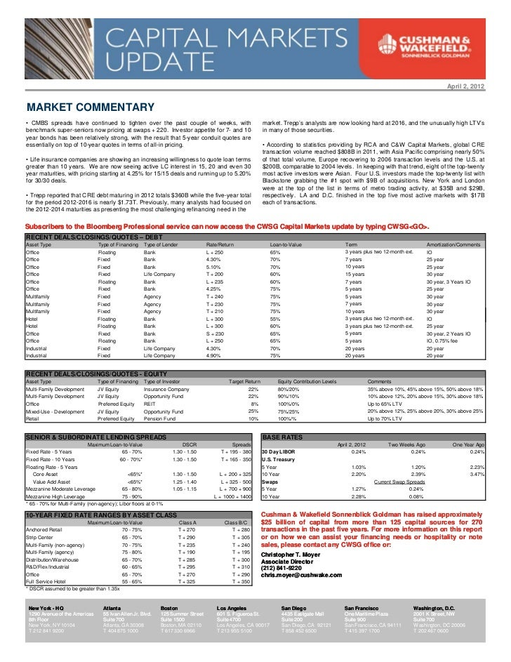 Cushman & Wakefield - Capital Markets Update