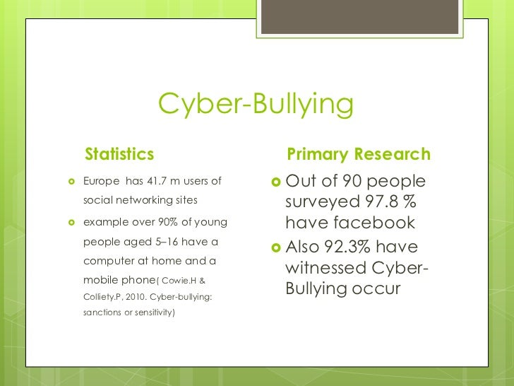 5 paragraph essay on cyber-bullying