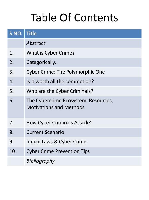 cyber essays topics