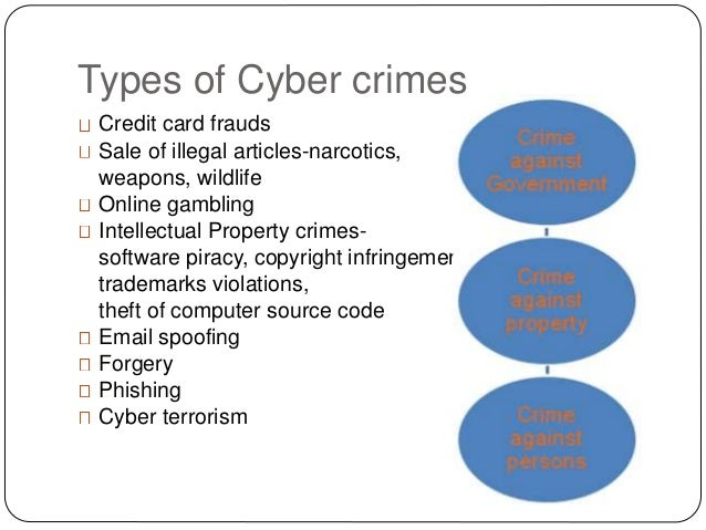 categories of computer crimes essay There are an infinite number of types of cyber crime, which can be divided into  two categories: single crimes,  cyber crime essay topics.