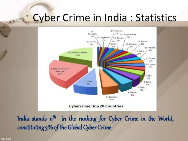 essay on cyber crime in india Here is your short essay on cyber crime vsingh  the parliament of india has passed the first cyber law, the information technology act, 2000, which provides legal.