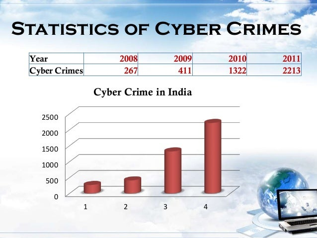 cyber law in india Cyber laws in india protects a person against the abuse of computers role of  law in cyber world is to provide legal recognition to all electronic.