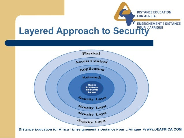 Cyber Security Vs Information Assurance. How Often Clean Air Ducts Orange County Rehab. Workers Compensation Laws Illinois. Humana Insurance Medicare Say Hello In German. Masters In Education Houston. Simple Ecommerce Template The Post Star Jobs. Rochester Blue Cross Blue Shield. One Year College Degrees Robo Dialer Software. Phone Number For Mediacom Elantra Vs Corolla
