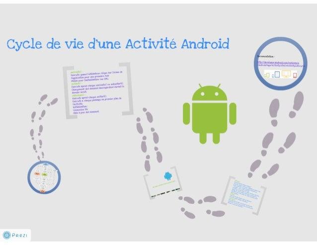 Cycle de vie d'une activité android