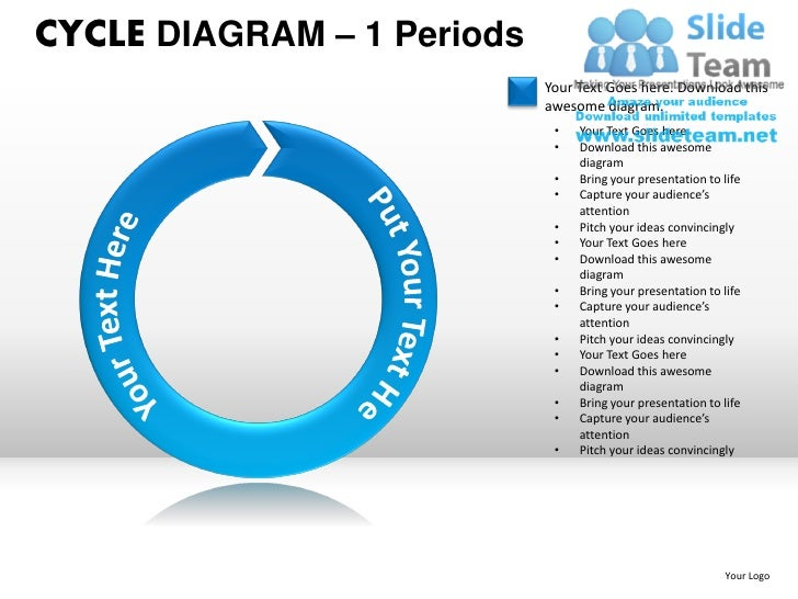 Cycle diagram powerpoint_presentation_slides_ppt_templates