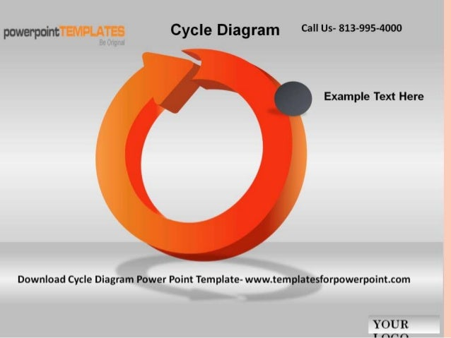 cycle diagram powerpoint template. Black Bedroom Furniture Sets. Home Design Ideas