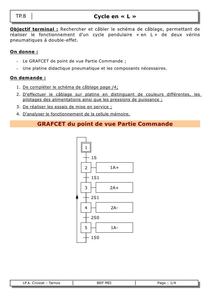 TP.8                                 Cycle en « L »  Objectif terminal : Rechercher et câbler le schéma de câblage, permet...