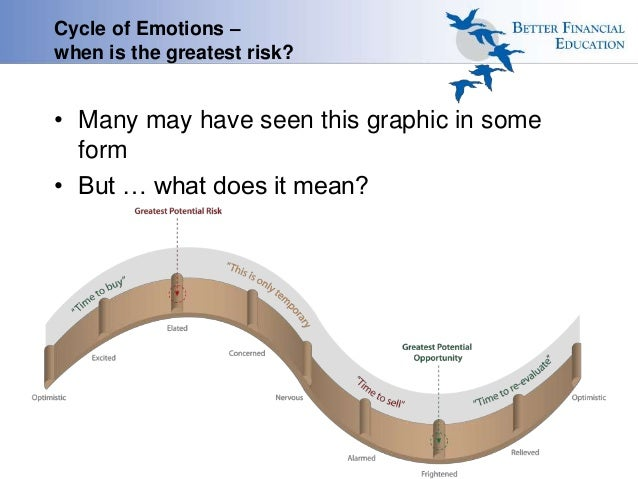 Cycle of Emotions – when is the greatest risk?  • Many may have seen this graphic in some form • But … what does it mean?