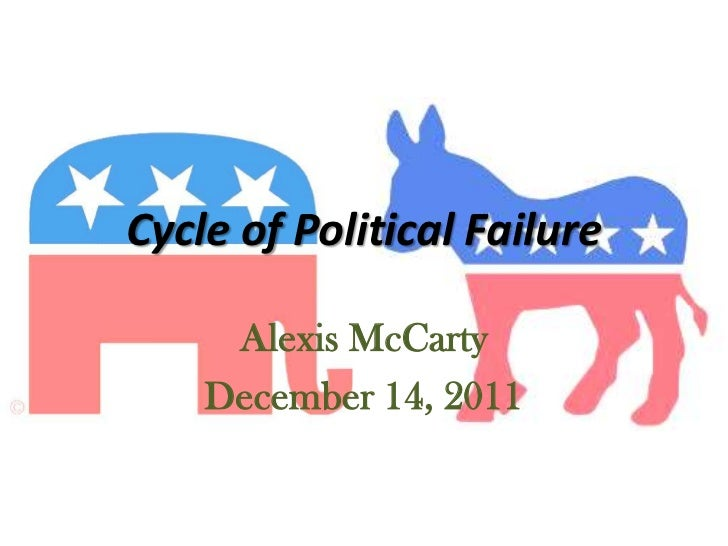 Cycle of Political Failure     Alexis McCarty    December 14, 2011