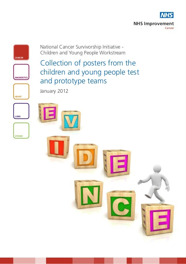 Collection of posters from the children and young people test and prototype teams