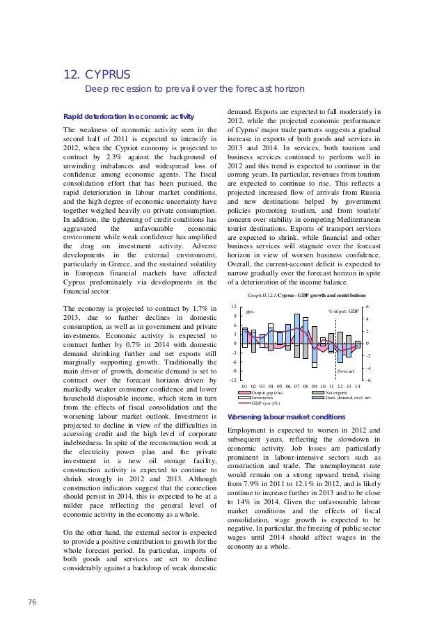 Cyprus Economic Forecast  2012-2014