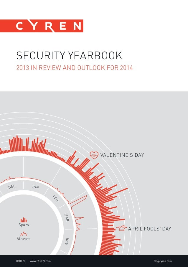 APRIL FOOLS`DAY VALENTINE'S DAY M AY APR JAN FE B MAR DEC Viruses Spam SECURITY YEARBOOK 2013 IN REVIEW AND OUTLOOK FOR 20...