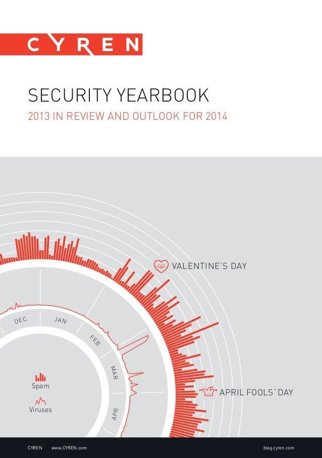 CYREN 2013년 인터넷 위협 보고서_영문