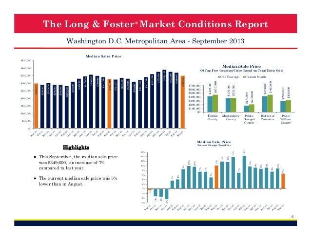 The Long & Foster ® Market Conditions Report Washington D.C. Metropolitan Area - September 2013 Median Sales Price $450,00...