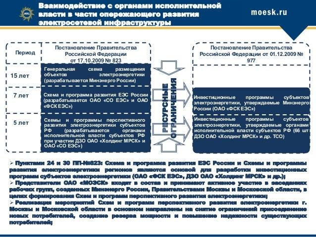 ТСО)Генеральная схема