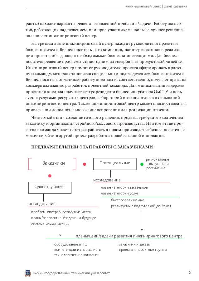 центр | схема развития