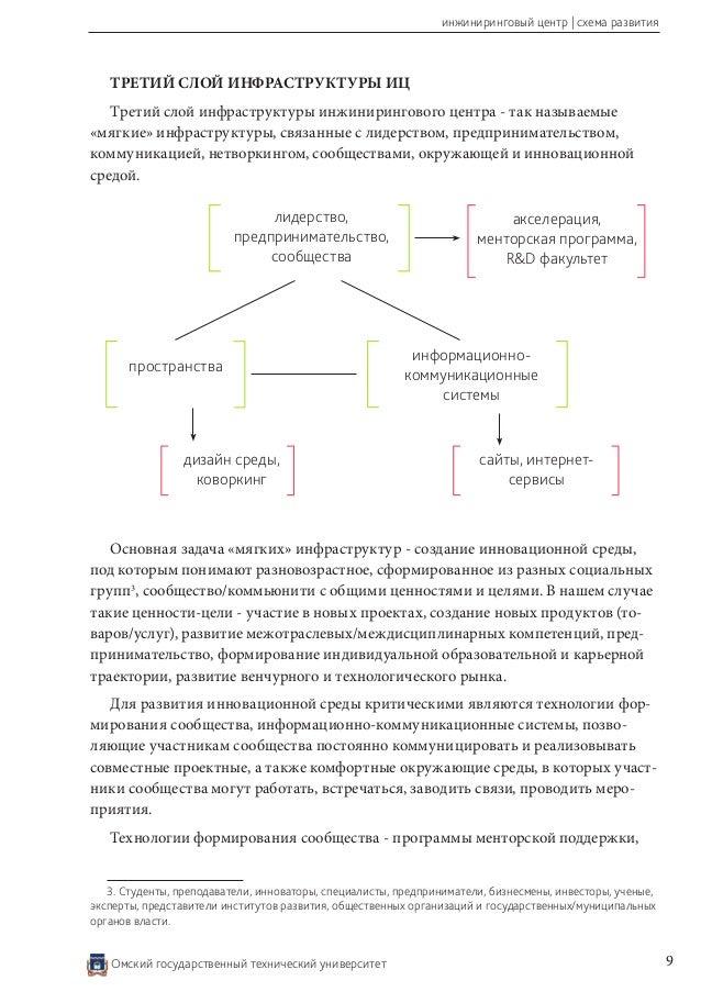 схема развития ТРЕТИЙ СЛОЙ